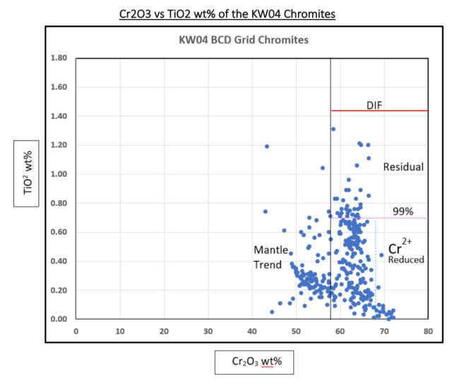 PAN NR 07 05 2020 graph 1